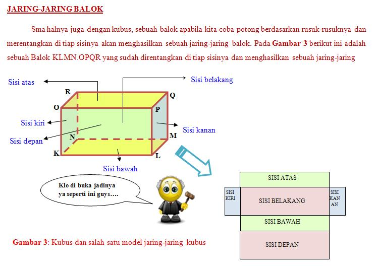 Materi tentang jaring-jaring kubus dan balok