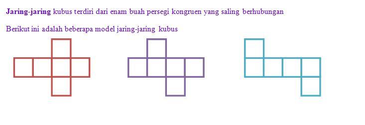 Materi tentang jaring-jaring kubus dan balok » 3