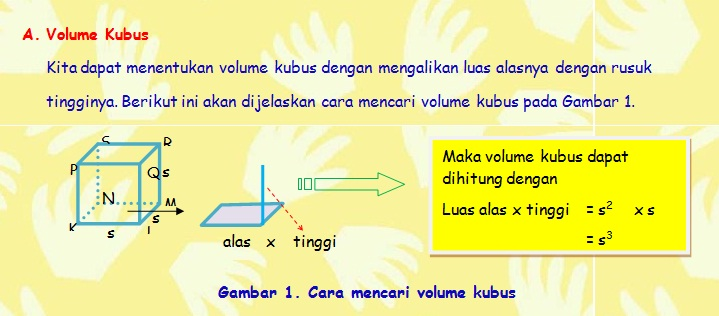 Materi tentang cara menentukan volume kubus dan balok